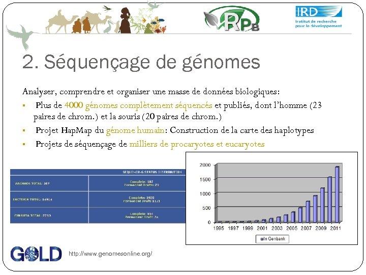2. Séquençage de génomes Analyser, comprendre et organiser une masse de données biologiques: Plus