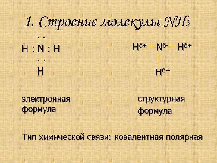1. Строение молекулы NH 3 . . H: N: H. . Hδ + N