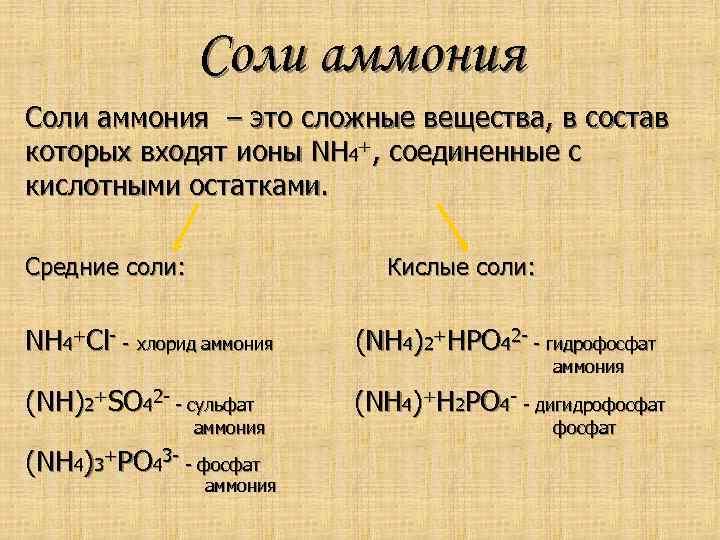 Соли аммония – это сложные вещества, в состав которых входят ионы NH 4+, соединенные