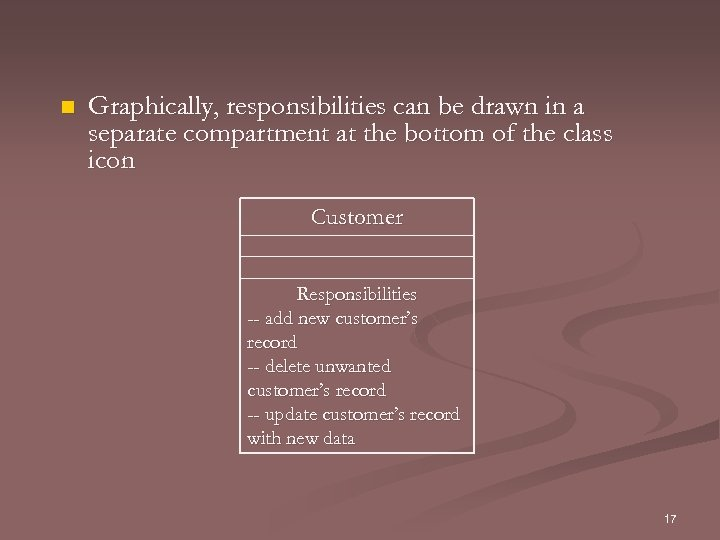 n Graphically, responsibilities can be drawn in a separate compartment at the bottom of