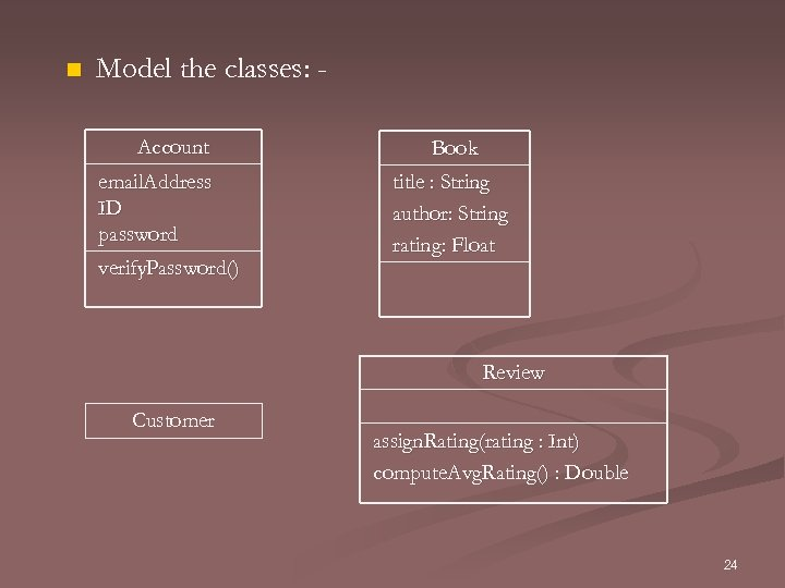 n Model the classes: Account email. Address ID password verify. Password() Book title :