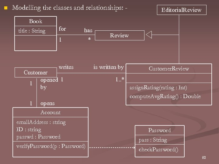 n Modelling the classes and relationships: - Editorial. Review Book title : String for