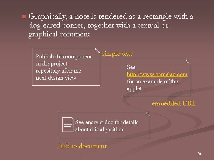 n Graphically, a note is rendered as a rectangle with a dog-eared corner, together