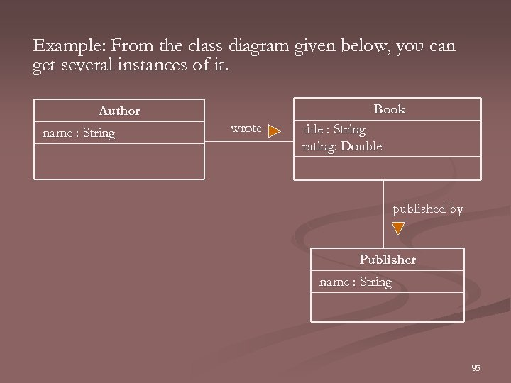 Example: From the class diagram given below, you can get several instances of it.