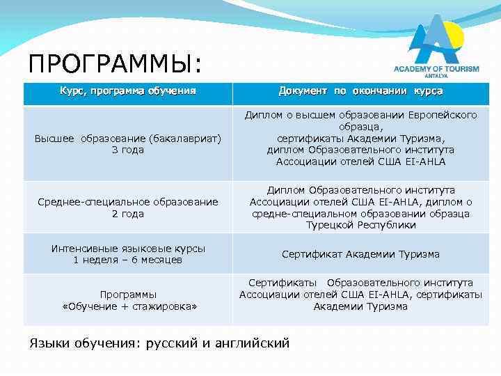 ПРОГРАММЫ: Курс, программа обучения Высшее образование (бакалавриат) 3 года Документ по окончании курса Диплом