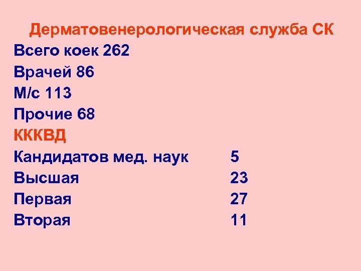 Дерматовенерологическая служба СК Всего коек 262 Врачей 86 М/с 113 Прочие 68 КККВД Кандидатов