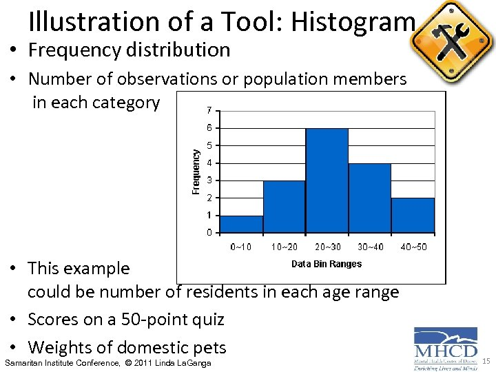 Illustration of a Tool: Histogram • Frequency distribution • Number of observations or population