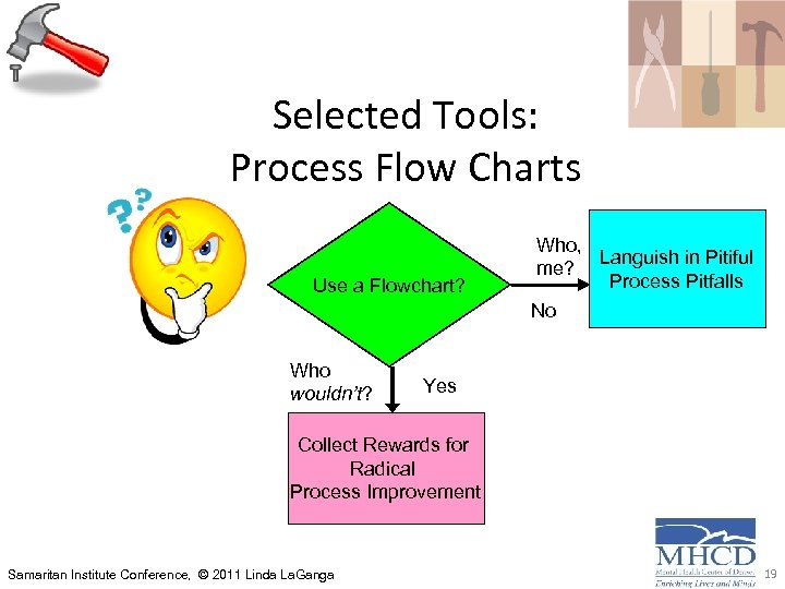 Selected Tools: Process Flow Charts Use a Flowchart? Who, Languish in Pitiful me? Process