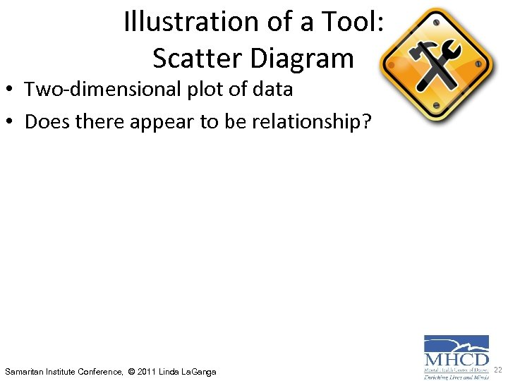 Illustration of a Tool: Scatter Diagram • Two-dimensional plot of data • Does there