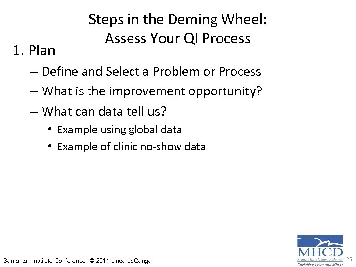 1. Plan Steps in the Deming Wheel: Assess Your QI Process – Define and