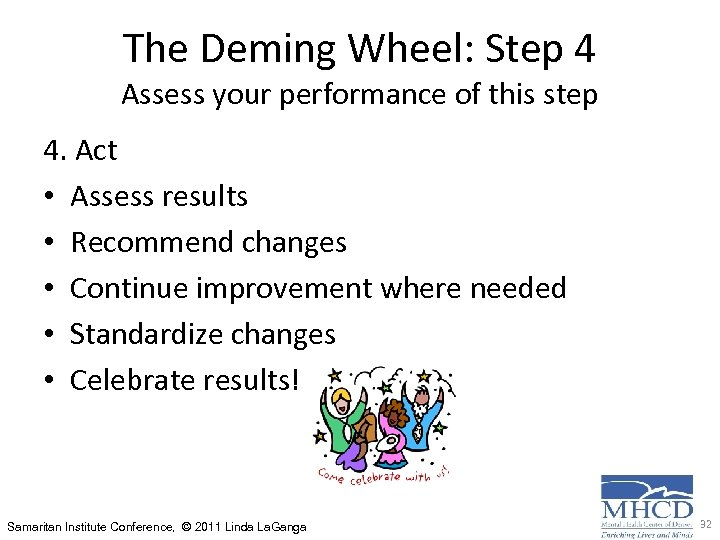 The Deming Wheel: Step 4 Assess your performance of this step 4. Act •