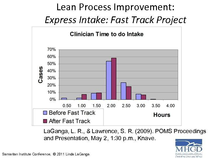 Lean Process Improvement: Express Intake: Fast Track Project La. Ganga, L. R. , &