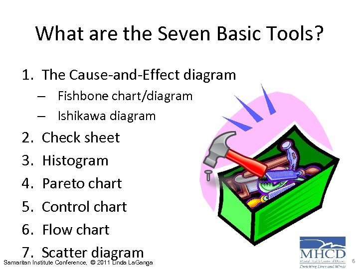 What are the Seven Basic Tools? 1. The Cause-and-Effect diagram – Fishbone chart/diagram –