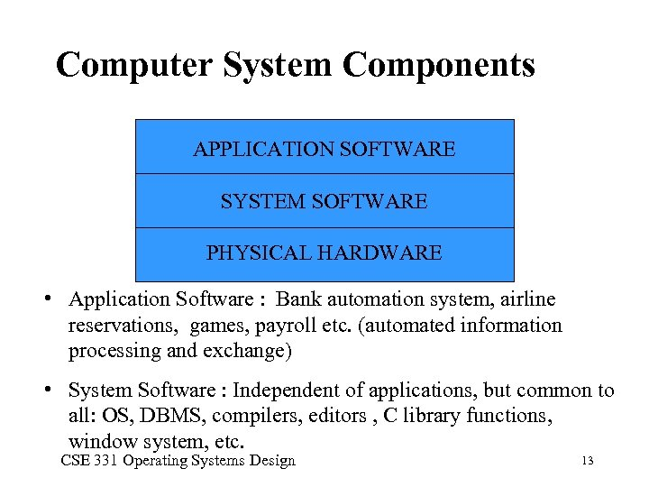 Computer System Components APPLICATION SOFTWARE SYSTEM SOFTWARE PHYSICAL HARDWARE • Application Software : Bank