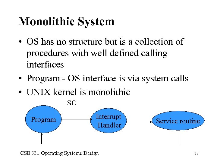 Monolithic System • OS has no structure but is a collection of procedures with