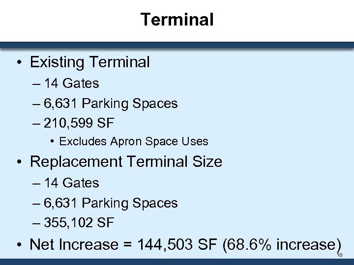 Terminal • Existing Terminal – 14 Gates – 6, 631 Parking Spaces – 210,