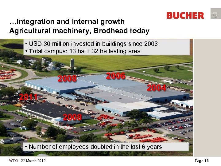 …integration and internal growth Agricultural machinery, Brodhead today • USD 30 million invested in