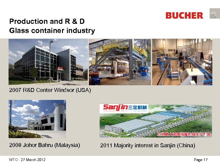 Production and R & D Glass container industry 2007 R&D Center Windsor (USA) 2008