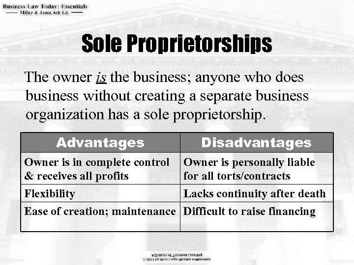 Sole Proprietorships The owner is the business; anyone who does business without creating a