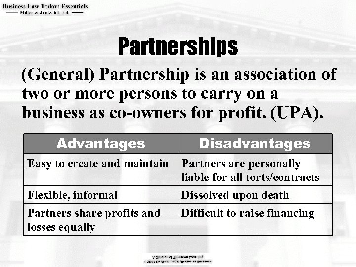 Partnerships (General) Partnership is an association of two or more persons to carry on