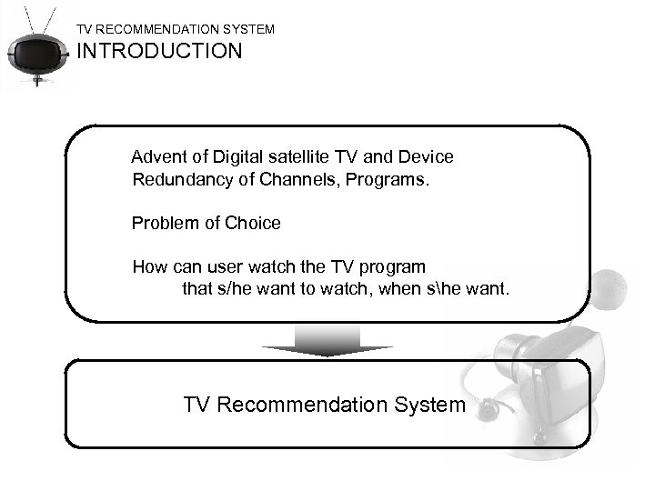 TV RECOMMENDATION SYSTEM INTRODUCTION Advent of Digital satellite TV and Device Redundancy of Channels,