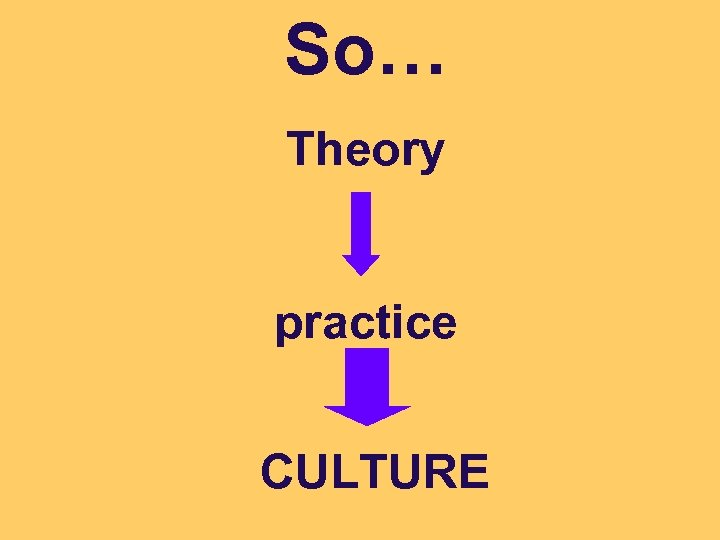 So… Theory practice CULTURE