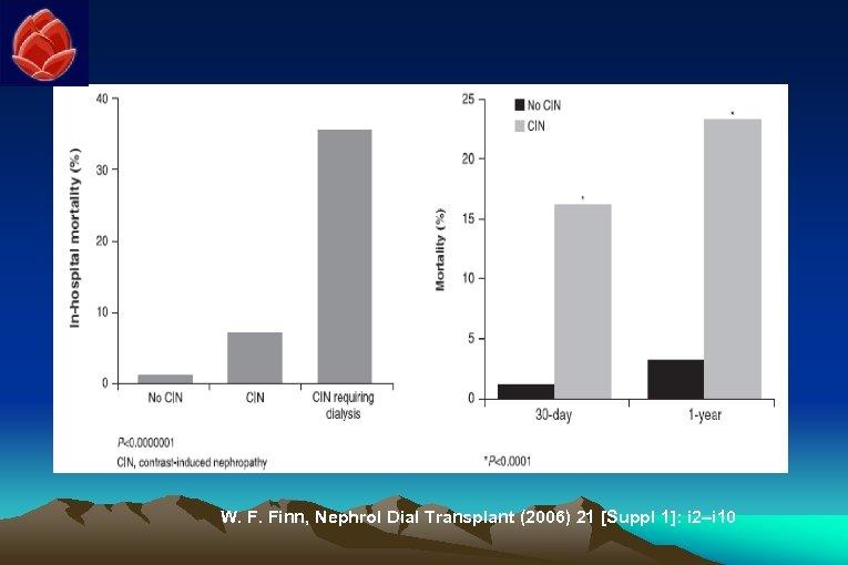 W. F. Finn, Nephrol Dial Transplant (2006) 21 [Suppl 1]: i 2–i 10