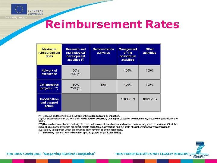 Reimbursement Rates First INCO Conference:
