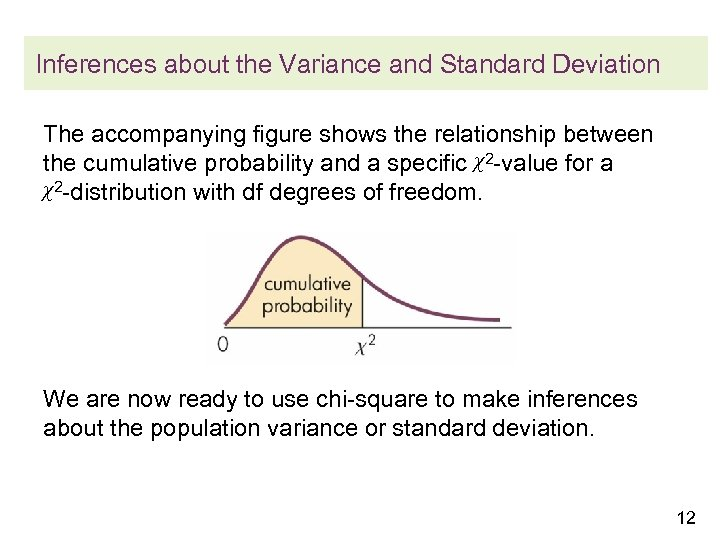 Inferences about the Variance and Standard Deviation The accompanying figure shows the relationship between