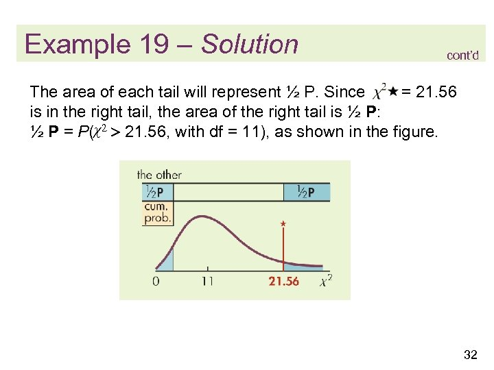 Example 19 – Solution cont'd The area of each tail will represent ½ P.