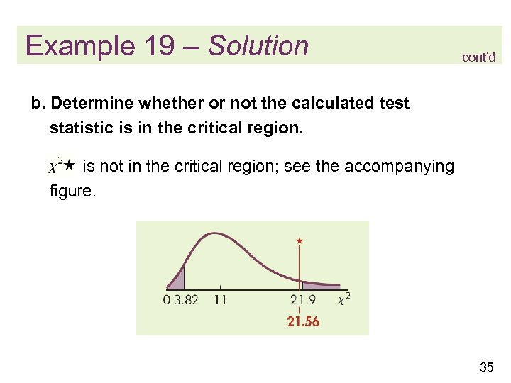 Example 19 – Solution cont'd b. Determine whether or not the calculated test statistic