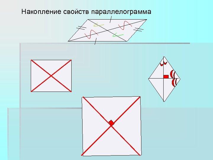 Накопление свойств параллелограмма