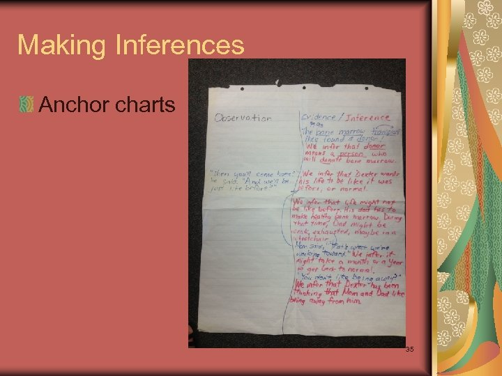 Making Inferences Anchor charts 35