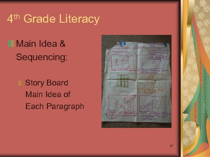 4 th Grade Literacy Main Idea & Sequencing: Story Board Main Idea of Each