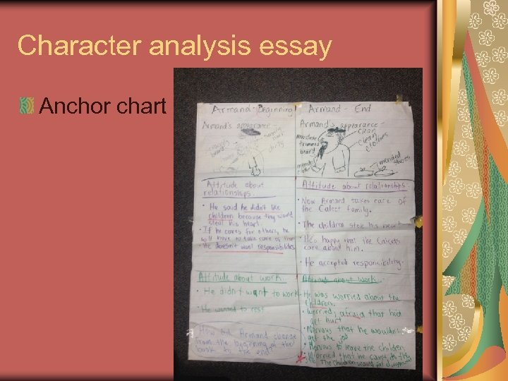 Character analysis essay Anchor chart 45