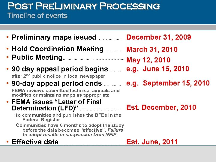 Post Pre. Liminary Processing Timeline of events • Preliminary maps issued ………. . December