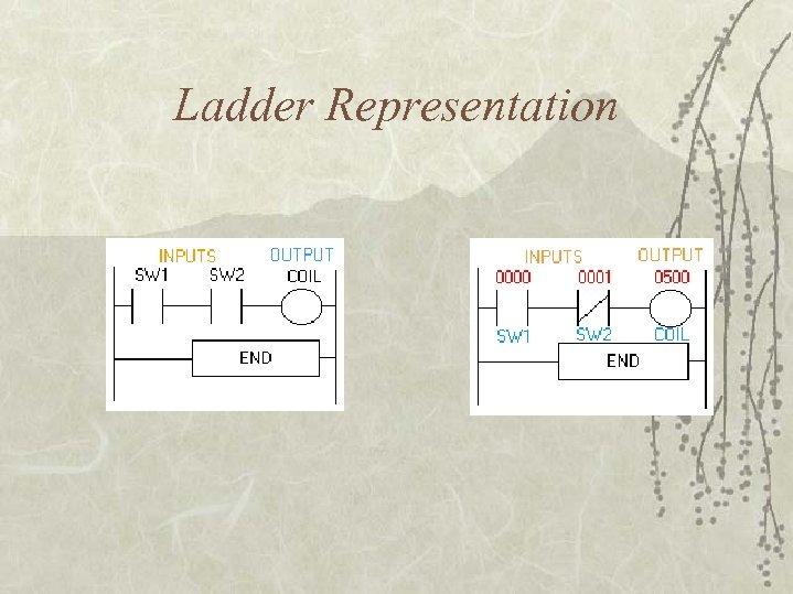 Ladder Representation