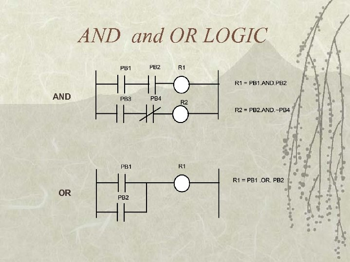 AND and OR LOGIC AND OR