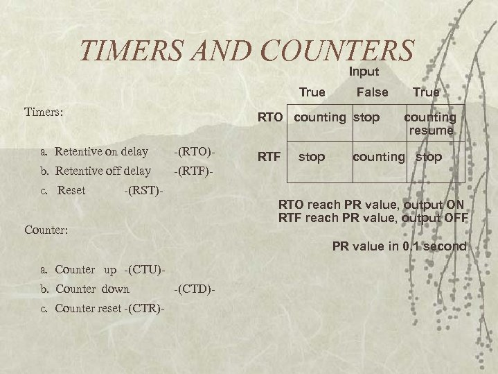 TIMERS AND COUNTERS Input True Timers: False RTO counting stop a. Retentive on delay