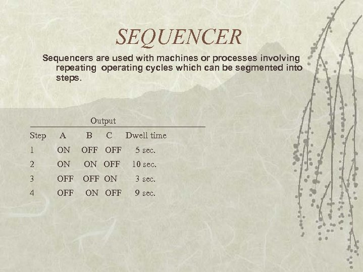 SEQUENCER Sequencers are used with machines or processes involving repeating operating cycles which can