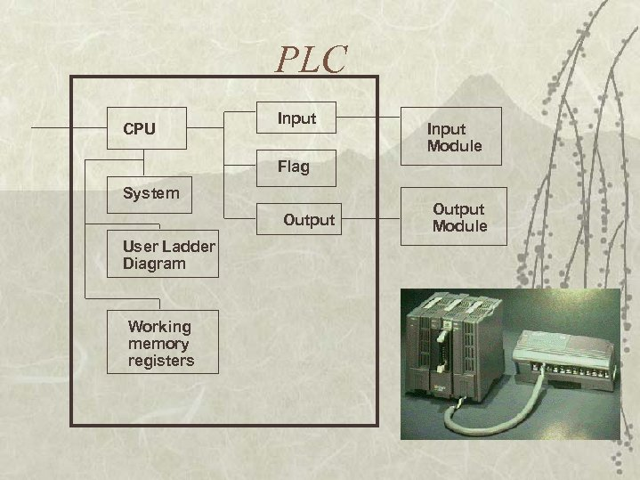 PLC CPU Input Module Flag System Output User Ladder Diagram Working memory registers Output