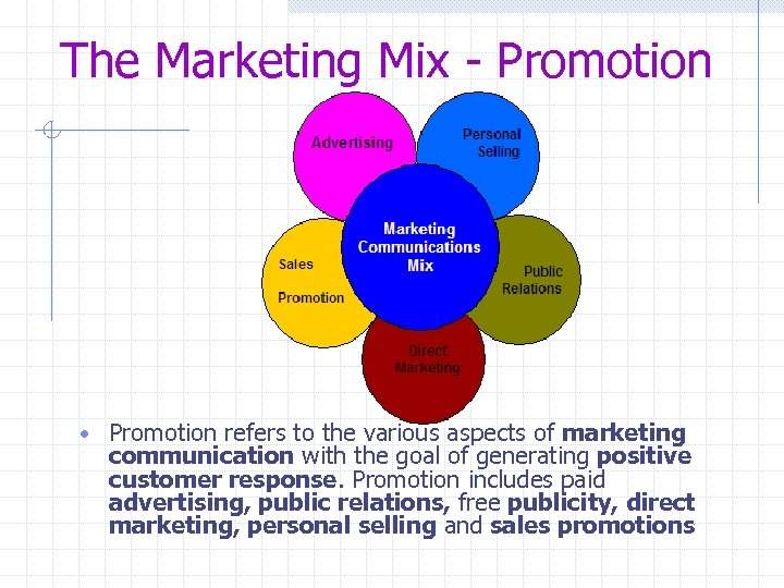 The Marketing Mix - Promotion • Promotion refers to the various aspects of marketing