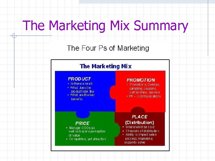 The Marketing Mix Summary