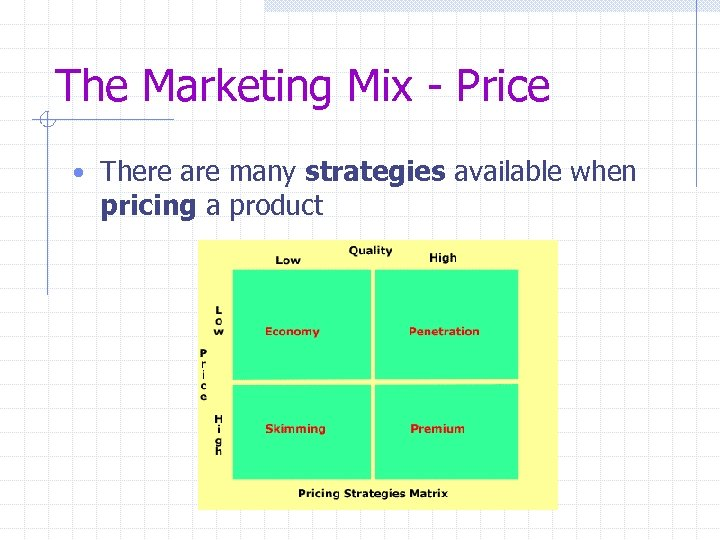 The Marketing Mix - Price • There are many strategies available when pricing a