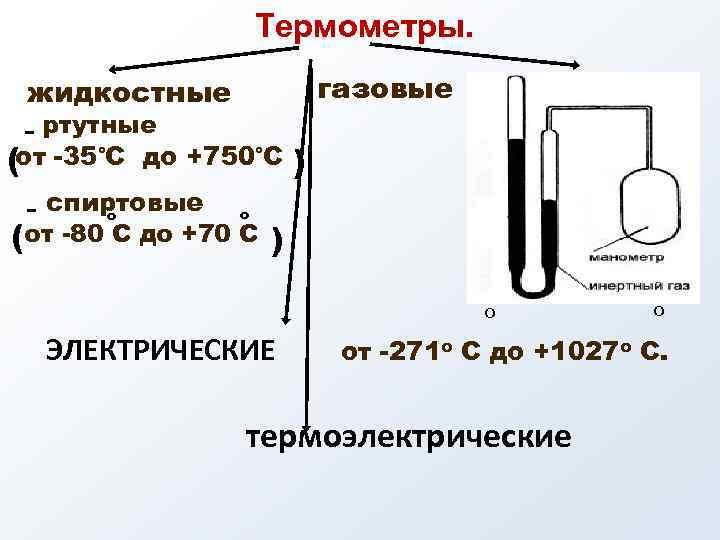 Термометры. газовые жидкостные - ртутные от -35 о. С до +750 о. С (