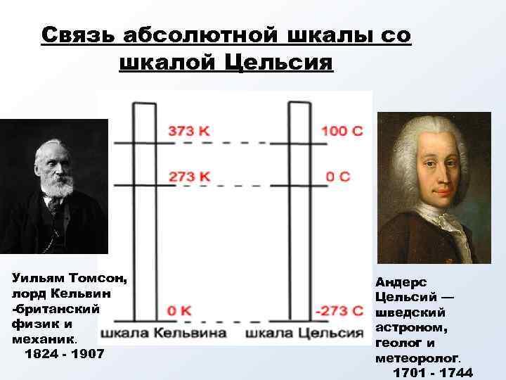 Связь абсолютной шкалы со шкалой Цельсия Уильям Томсон, лорд Кельвин -британский физик и механик.