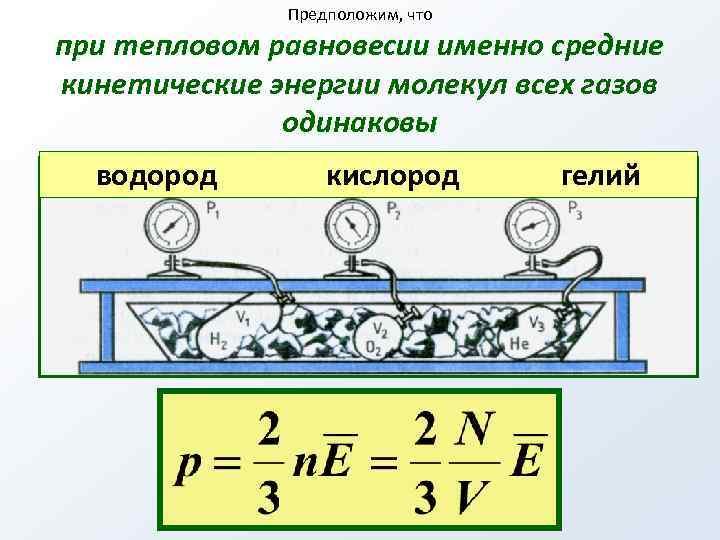 Предположим, что при тепловом равновесии именно средние кинетические энергии молекул всех газов одинаковы водород