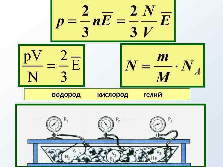 водород кислород гелий