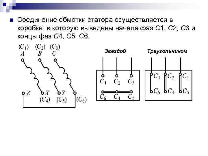 n Соединение обмотки статора осуществляется в коробке, в которую выведены начала фаз С 1,
