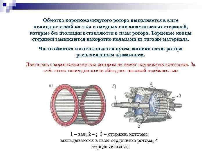 Обмотка короткозамкнутого ротора выполняется в виде цилиндрической клетки из медных или алюминиевых стержней, которые